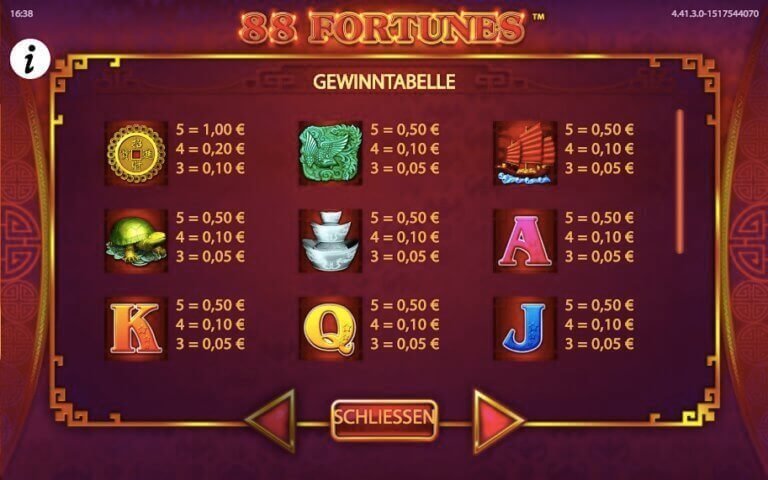 88 Fortunes Slot Playtable