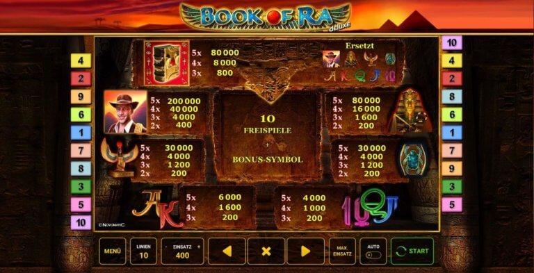 Book Of Ra Paytable
