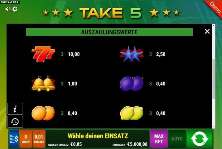 Take5 Paytable