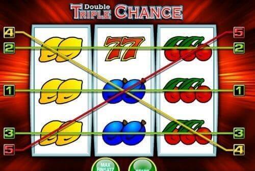 Triple Chance Gewinnlinien