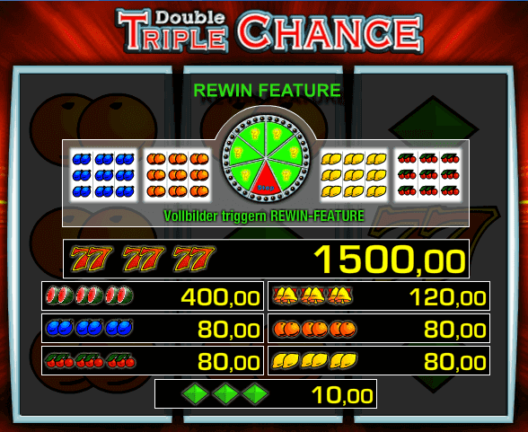Triple Chance Paytable