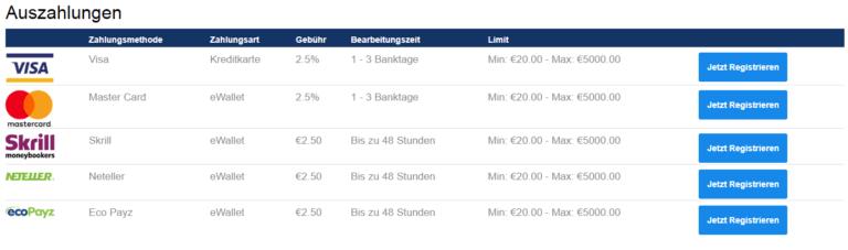 Ares Casino Auszahlungsmethoden
