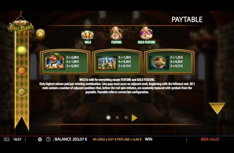 Bierhaus Slot Paytable