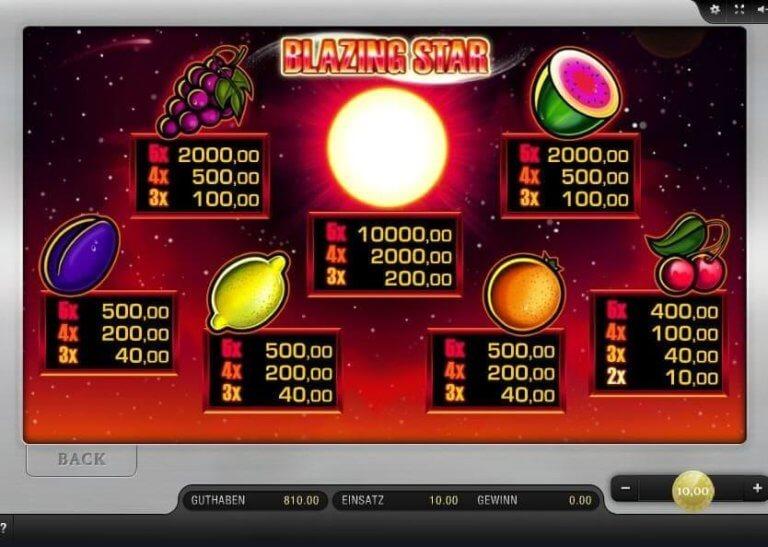 Blazing Star Paytable