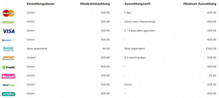 Cashimashi Zahlungsmethoden