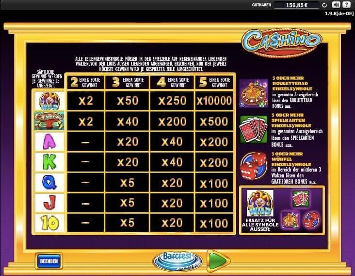 Cashino Slot Paytable