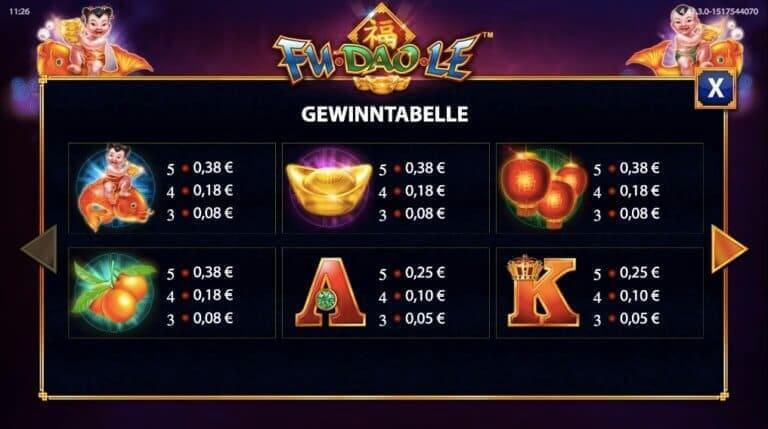 Fu Dao Le Slot Paytable