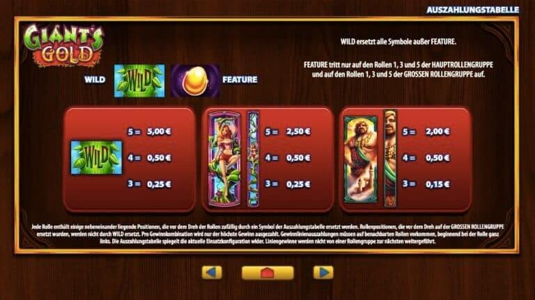 Giants Gold Slot Paytable