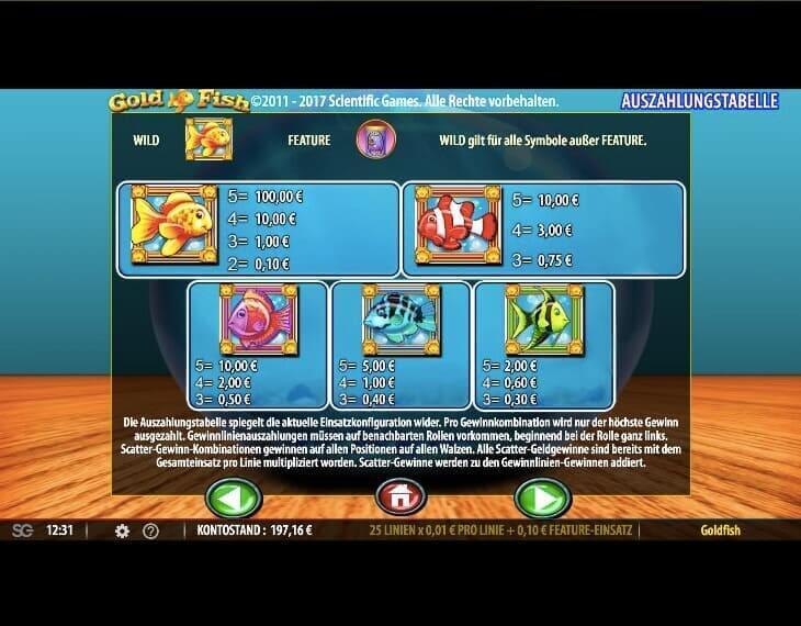 GoldFish Slot Paytable