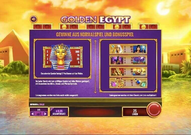 Golden Egypt Slot Paytable