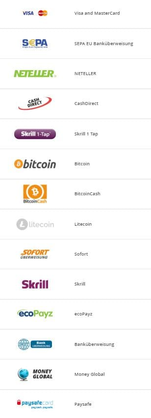 Intertops Zahlungsanbieter