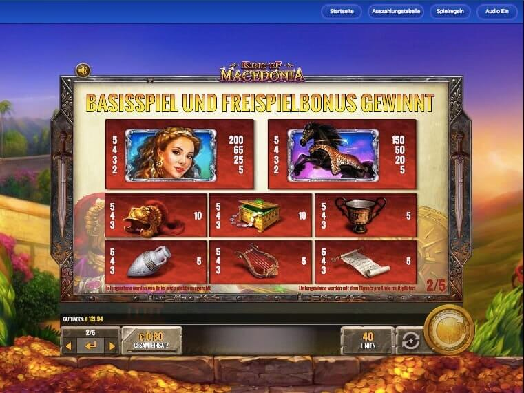 King of Macedonia Slot Paytable