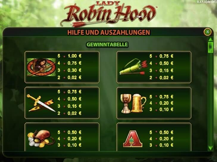 Lady Robin Hood Slot Paytable