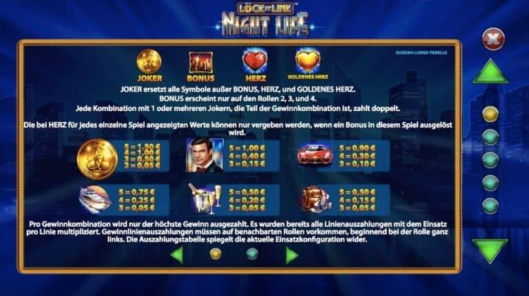 Lock It Link Night Life Slot Paytable