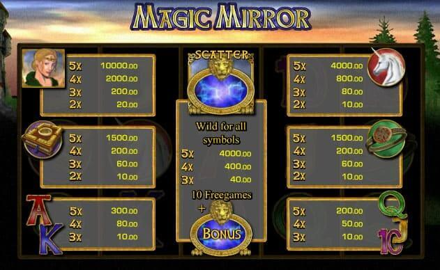 Magic Mirror Paytable