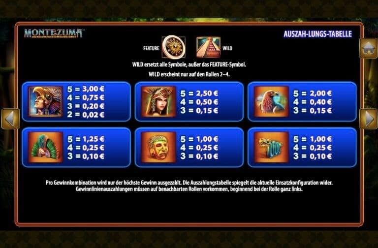 Montezuma Slot Paytable