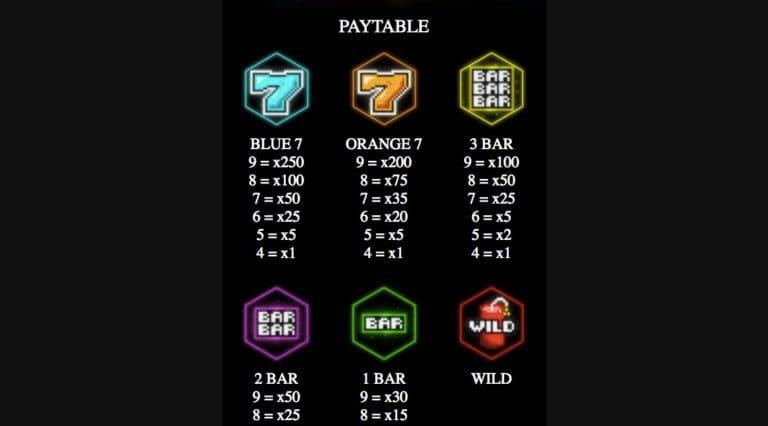 Rocket Returns Slot Paytable