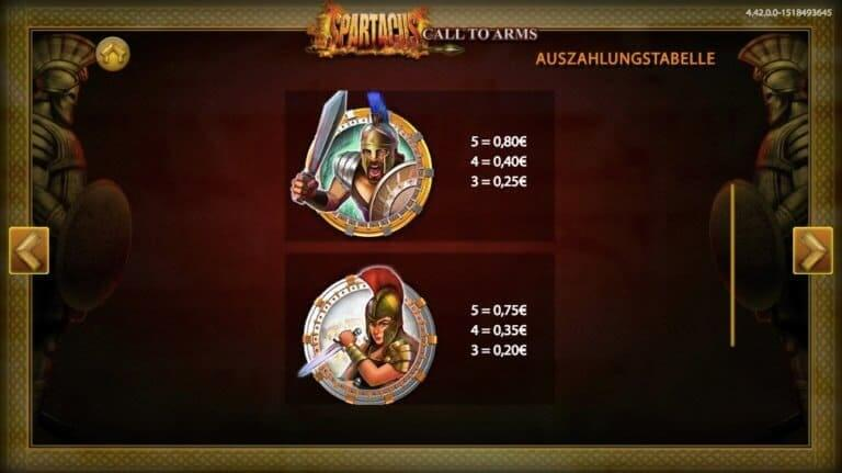 Spartacus Call To Arms Slot Paytable