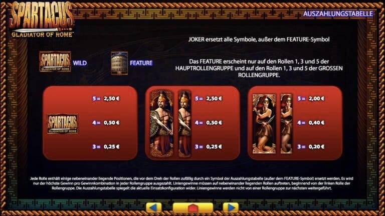 Spartacus Slot Paytable