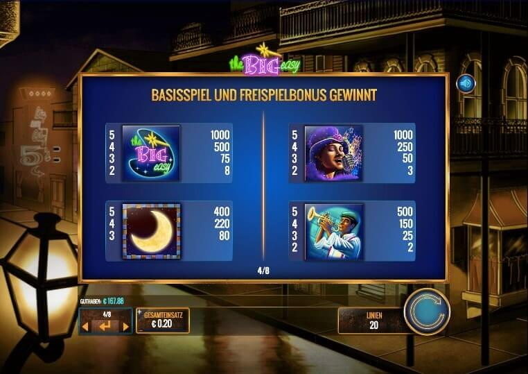 The Big Easy Slot Paytable