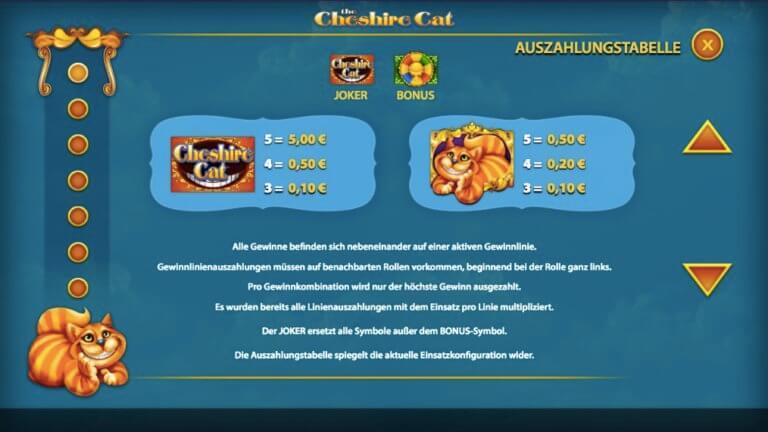 The Cheshire Cat Slot