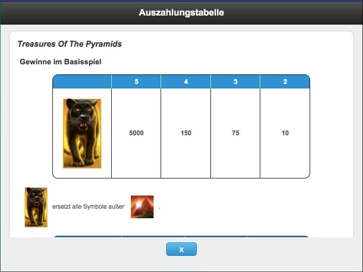 Treasures Of The Pyramids Slot Paytable