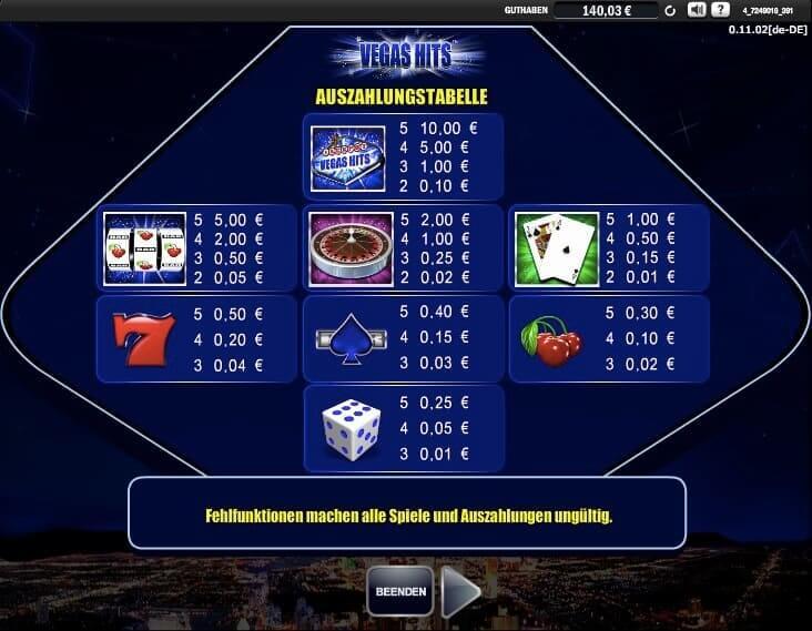 Vegas Hits Slot Paytable