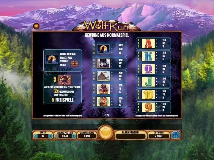 Wolf Run Slot Paytable