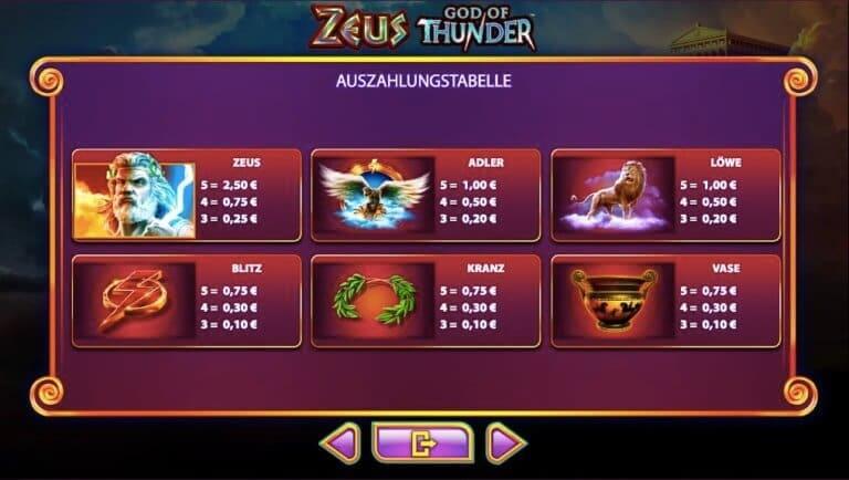 Zeus God Of Thunder Slot Paytable